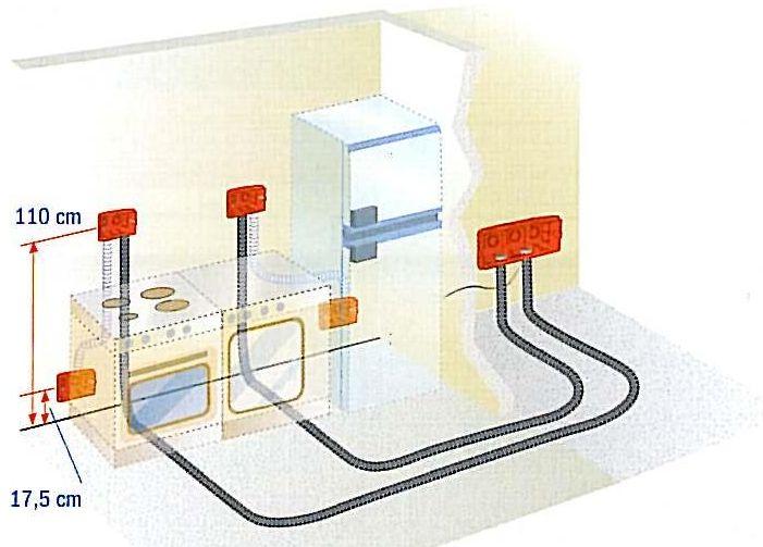 Prese per elettrodomestici 16a elettronica semplice - Prese elettriche cucina ...