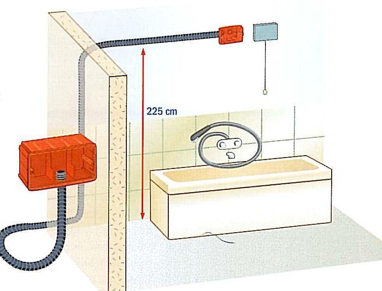 Chiamata campanelli elettronica semplice for Altezza prese elettriche